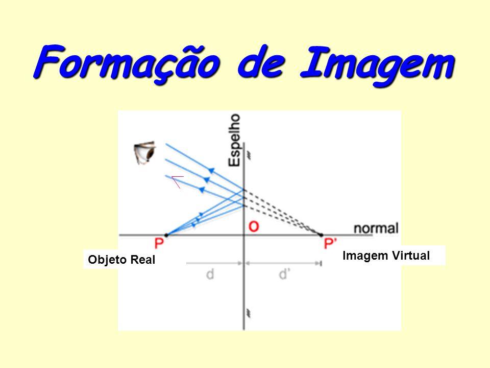 Formação de Imagem Imagem Virtual Objeto Real