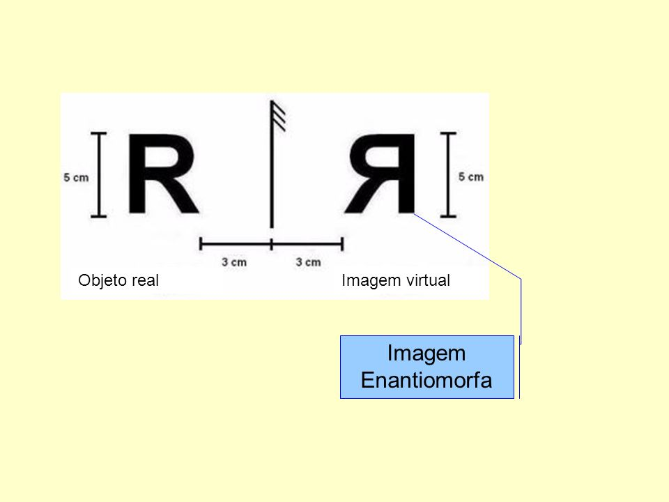 Objeto real Imagem virtual Imagem Enantiomorfa