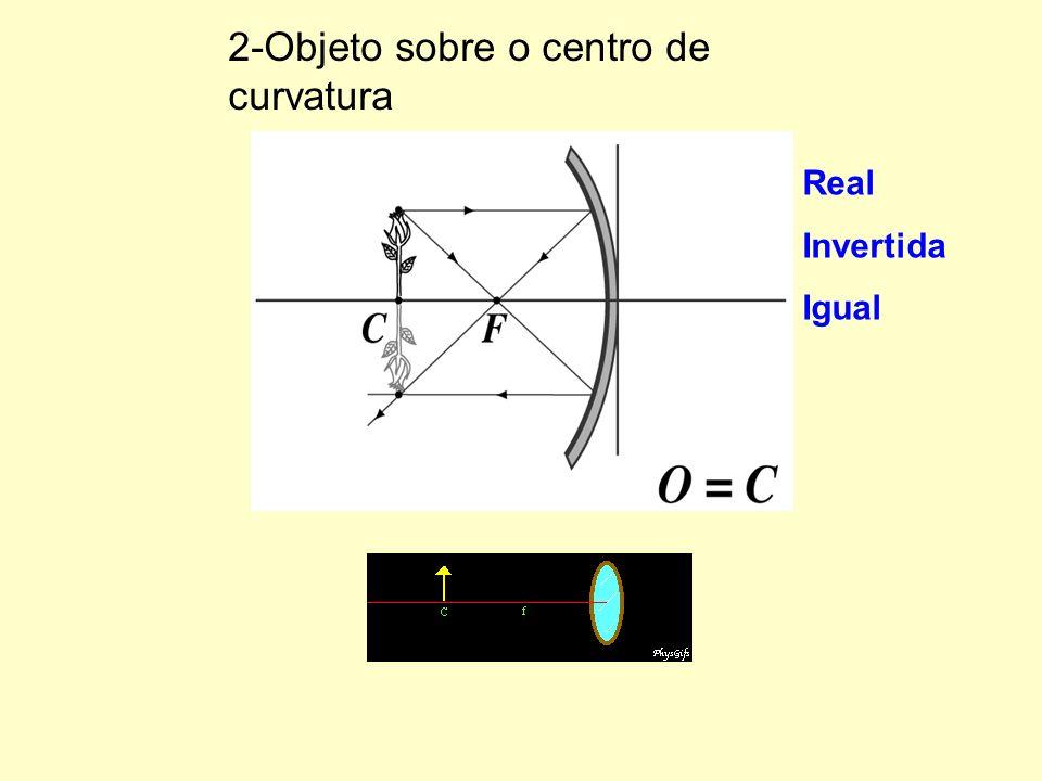2-Objeto sobre o centro de curvatura
