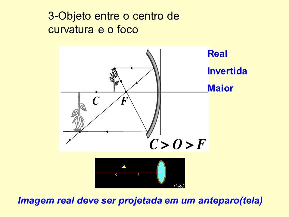 3-Objeto entre o centro de curvatura e o foco