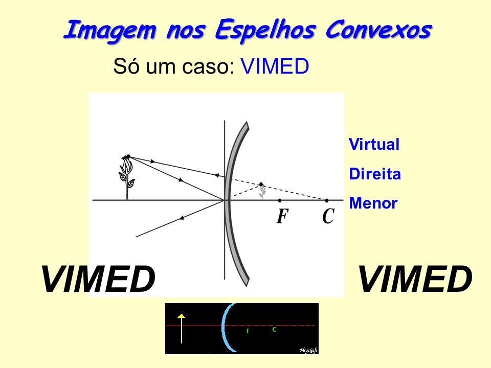 VIMED VIMED Imagem nos Espelhos Convexos Só um caso: VIMED Virtual