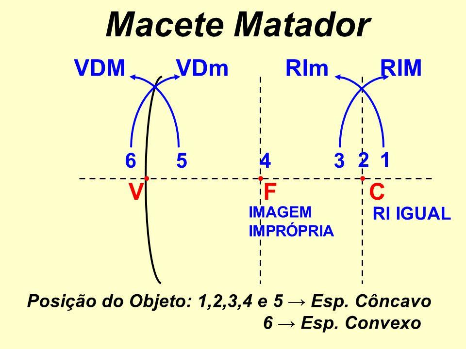 Macete Matador VDM VDm RIm RIM V F C 6 5 4 3 2 1 RI IGUAL