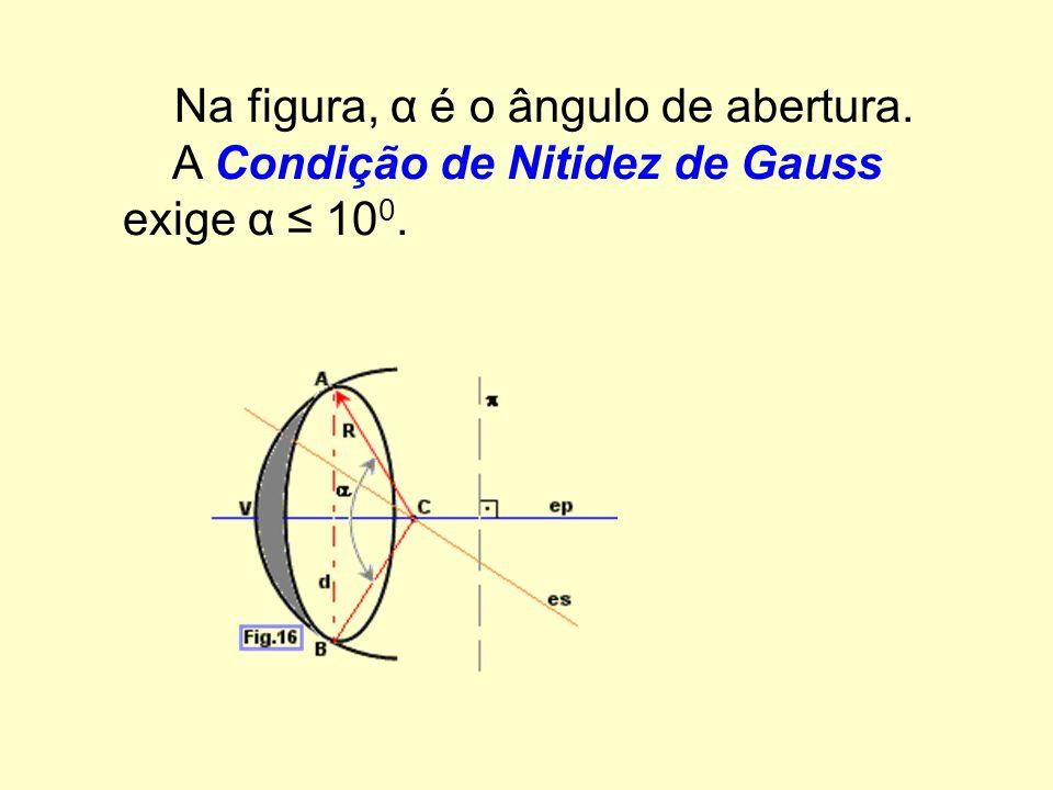 Na figura, α é o ângulo de abertura.