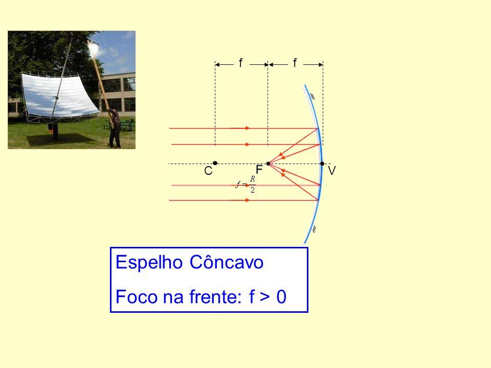f f C V Espelho Côncavo Foco na frente: f > 0