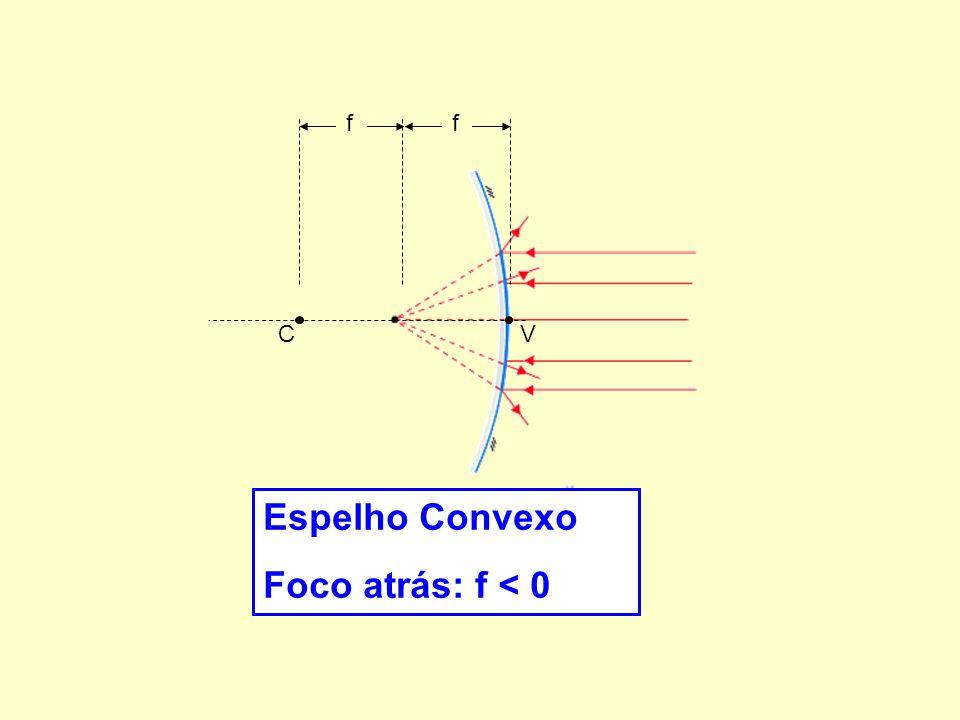 f f C V Espelho Convexo Foco atrás: f < 0
