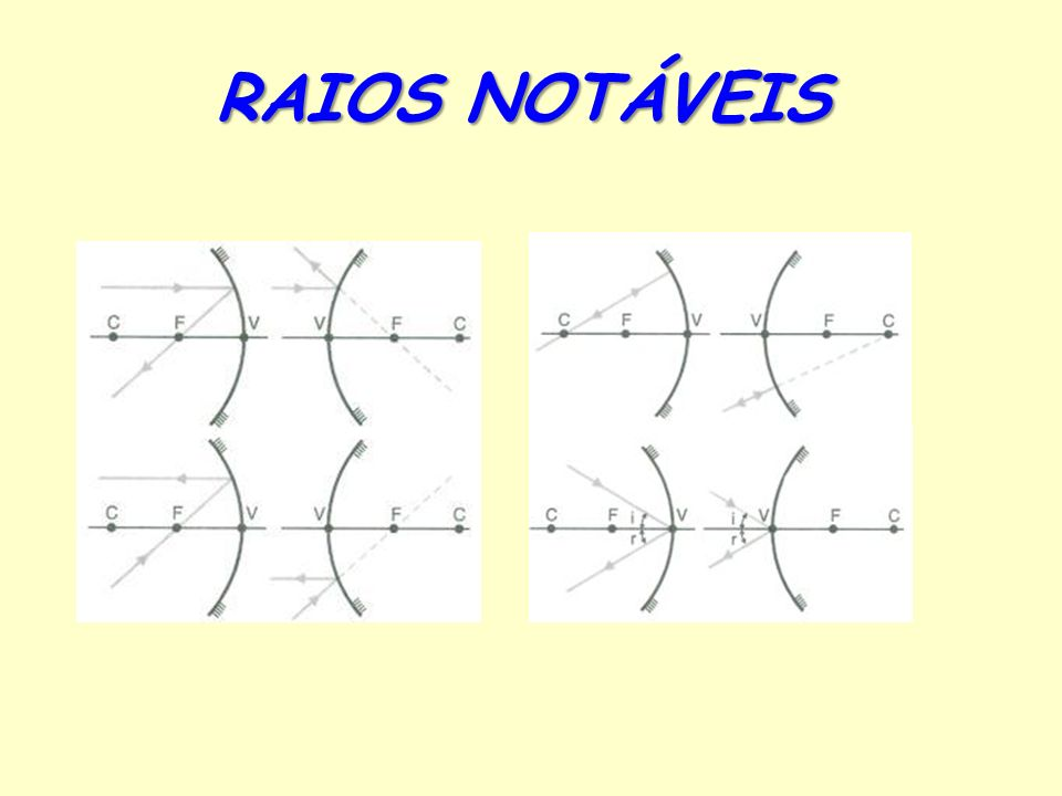 RAIOS NOTÁVEIS