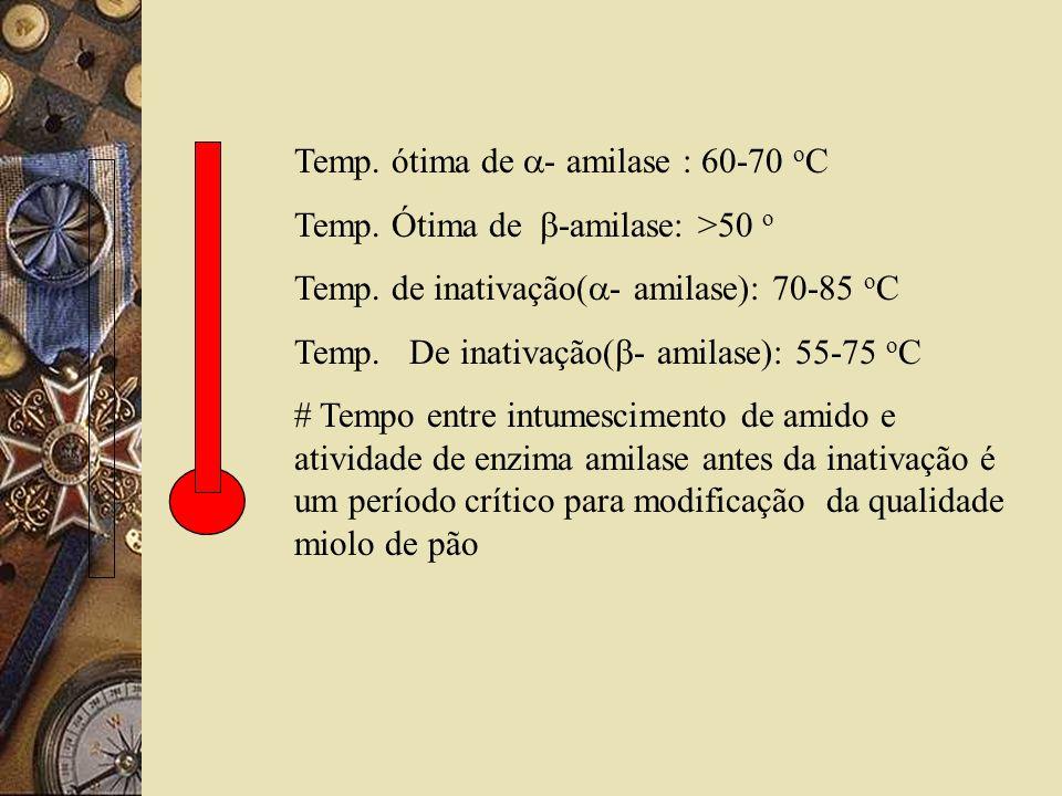 Temp. ótima de - amilase : 60-70 oC