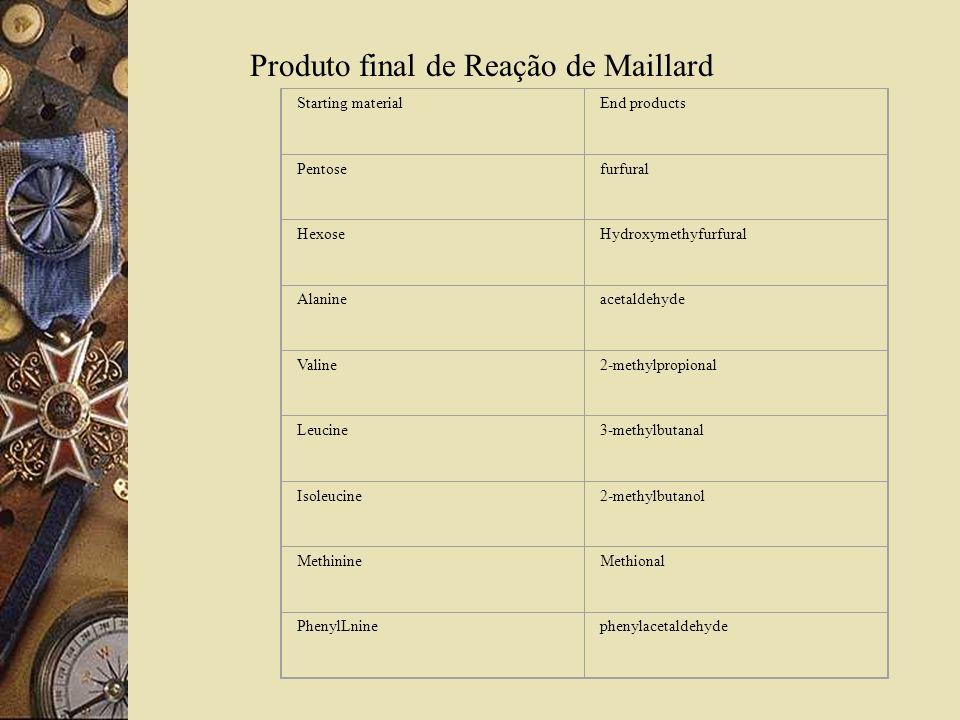 Produto final de Reação de Maillard