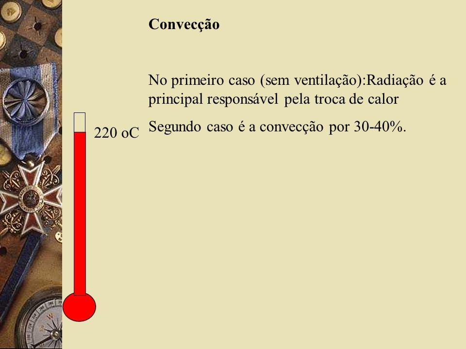 Convecção No primeiro caso (sem ventilação):Radiação é a principal responsável pela troca de calor.
