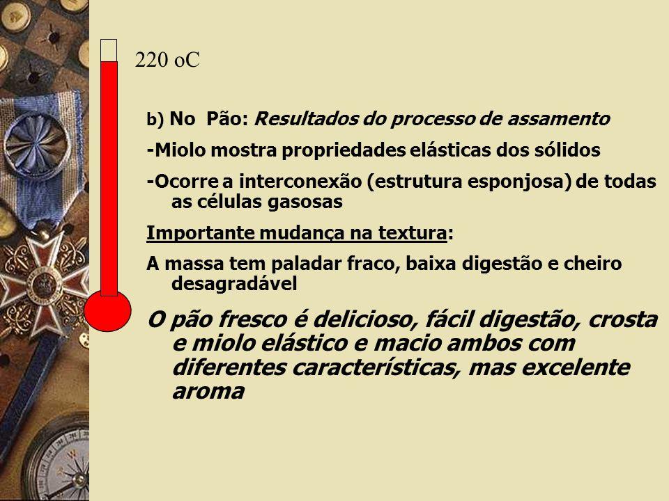 220 oC b) No Pão: Resultados do processo de assamento. -Miolo mostra propriedades elásticas dos sólidos.