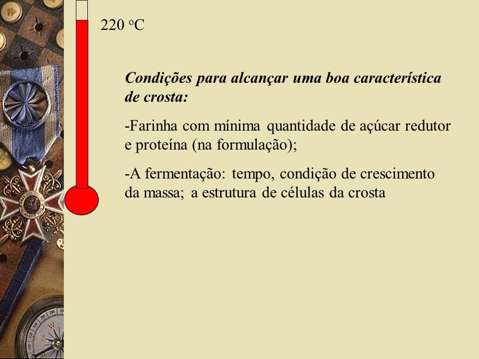 220 oC Condições para alcançar uma boa característica de crosta: -Farinha com mínima quantidade de açúcar redutor e proteína (na formulação);