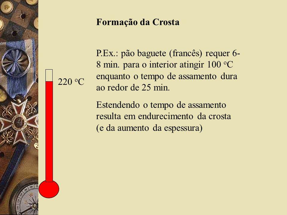 Formação da Crosta P.Ex.: pão baguete (francês) requer 6-8 min. para o interior atingir 100 oC enquanto o tempo de assamento dura ao redor de 25 min.