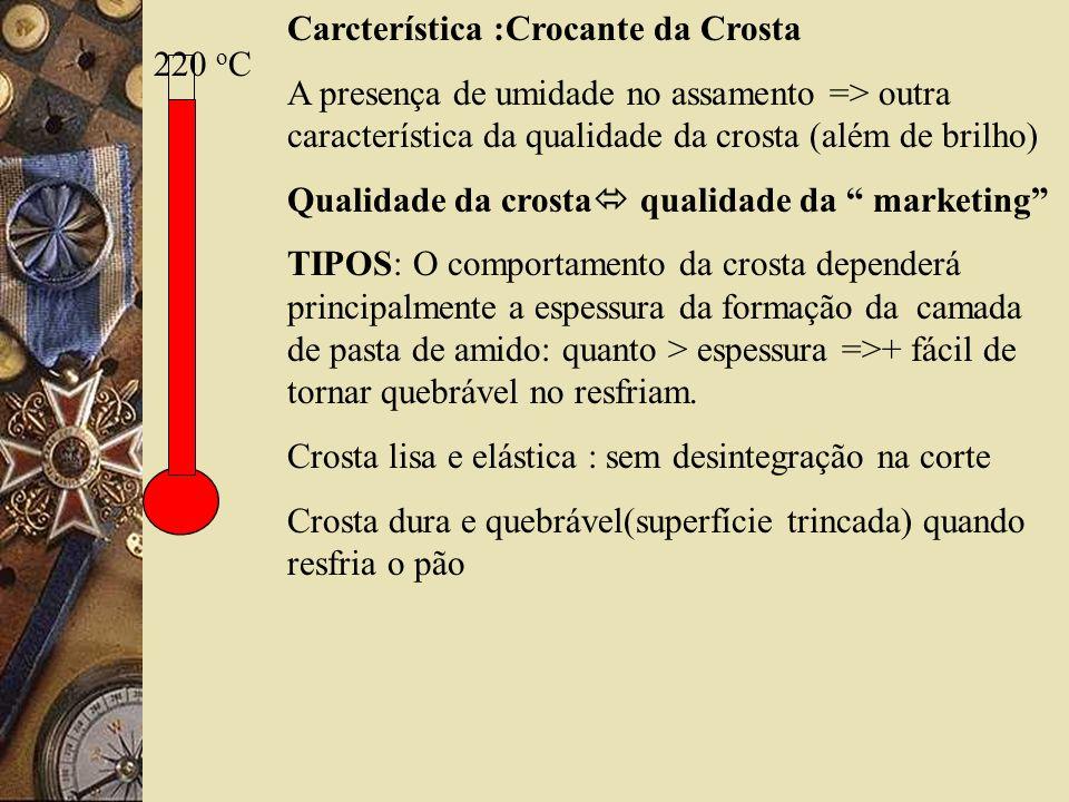 Carcterística :Crocante da Crosta
