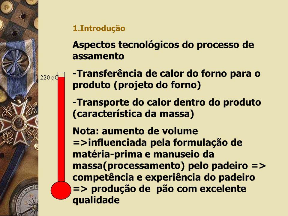 Aspectos tecnológicos do processo de assamento