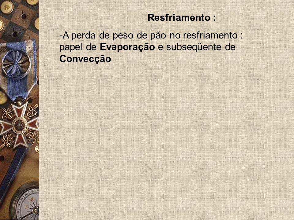 Resfriamento : -A perda de peso de pão no resfriamento : papel de Evaporação e subseqüente de Convecção.