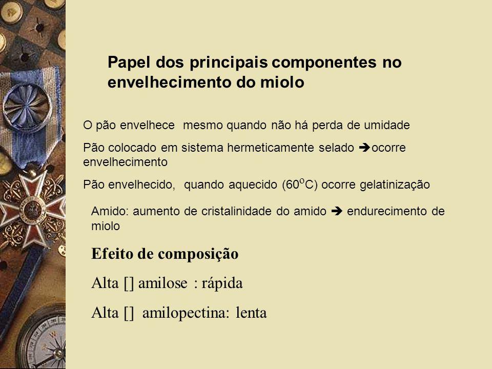 Papel dos principais componentes no envelhecimento do miolo
