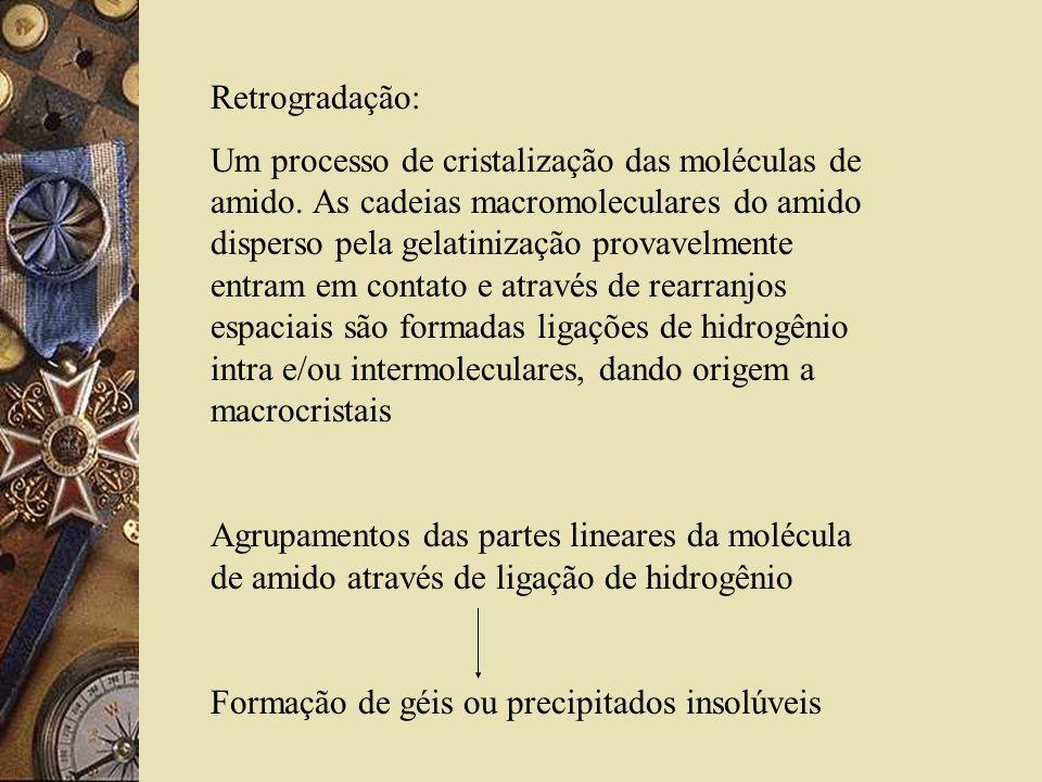 Retrogradação: