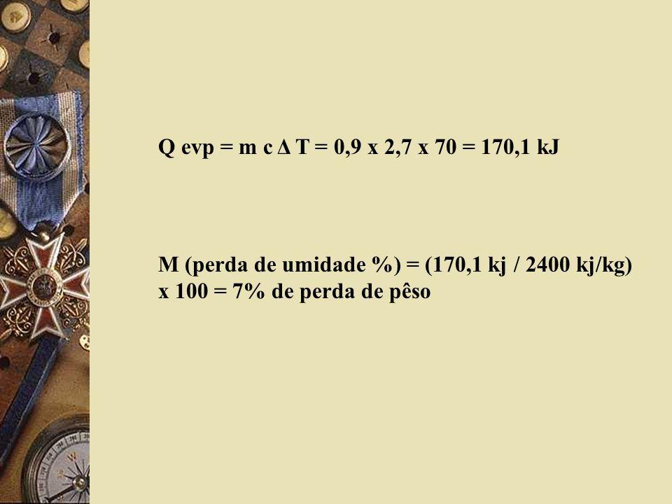 Q evp = m c Δ T = 0,9 x 2,7 x 70 = 170,1 kJ M (perda de umidade %) = (170,1 kj / 2400 kj/kg) x 100 = 7% de perda de pêso.