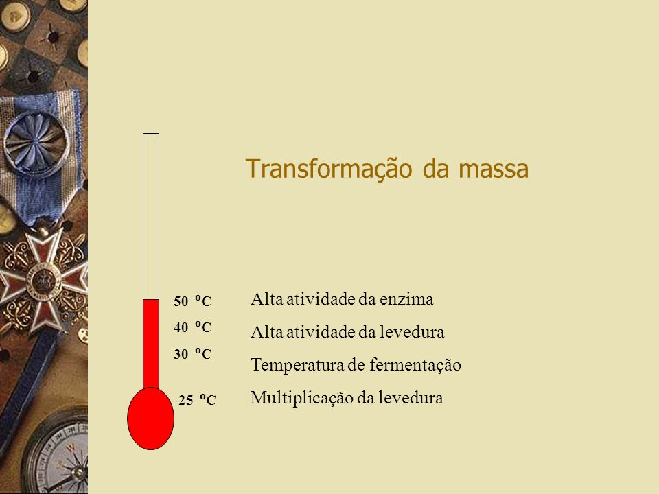 Transformação da massa