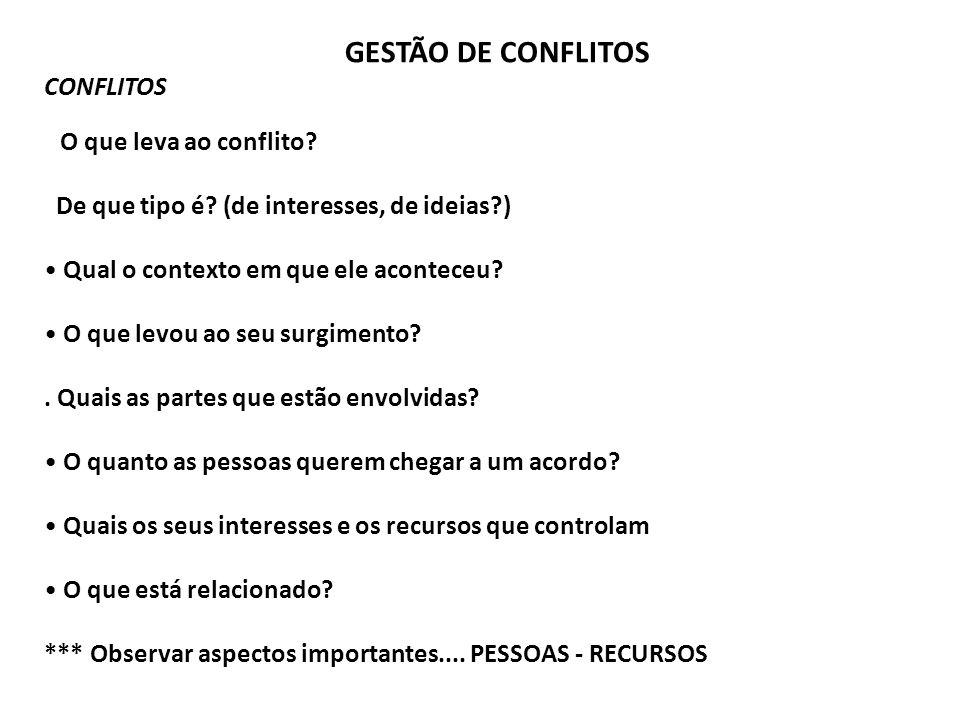GESTÃO DE CONFLITOS CONFLITOS