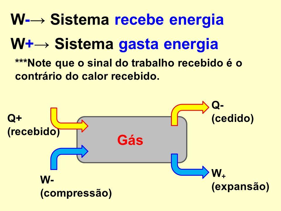 W-→ Sistema recebe energia