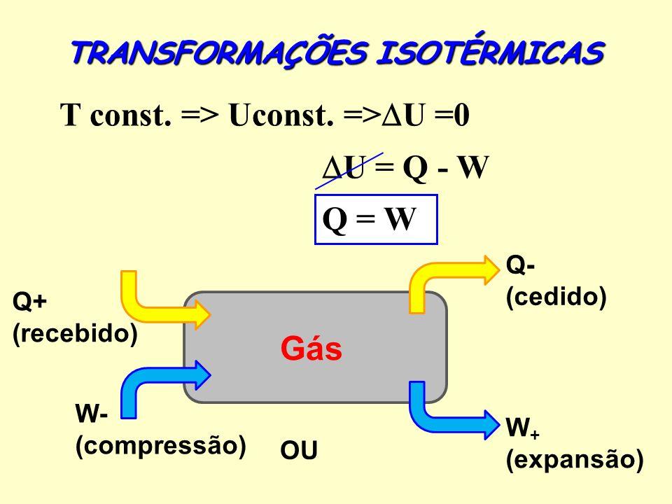 T const. => Uconst. =>U =0