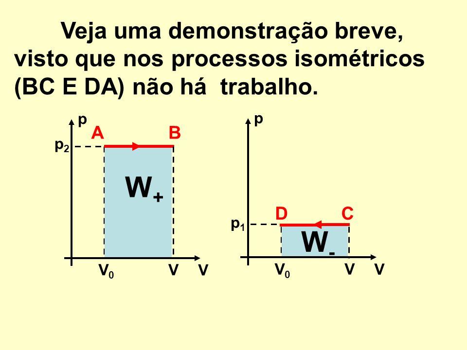 Veja uma demonstração breve, visto que nos processos isométricos (BC E DA) não há trabalho.