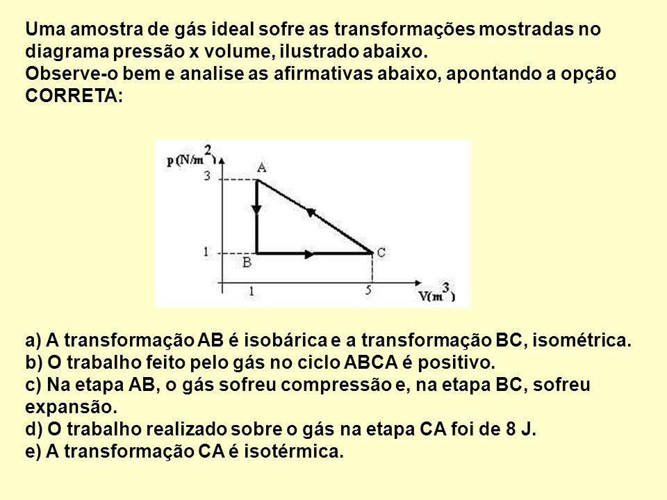 Uma amostra de gás ideal sofre as transformações mostradas no diagrama pressão x volume, ilustrado abaixo.