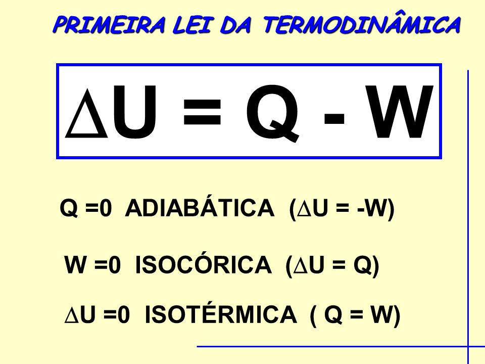 U = Q - W Q =0 ADIABÁTICA (U = -W) W =0 ISOCÓRICA (U = Q)