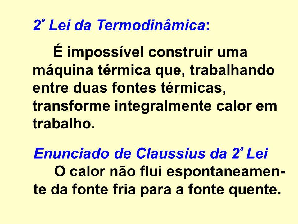 2ª Lei da Termodinâmica: