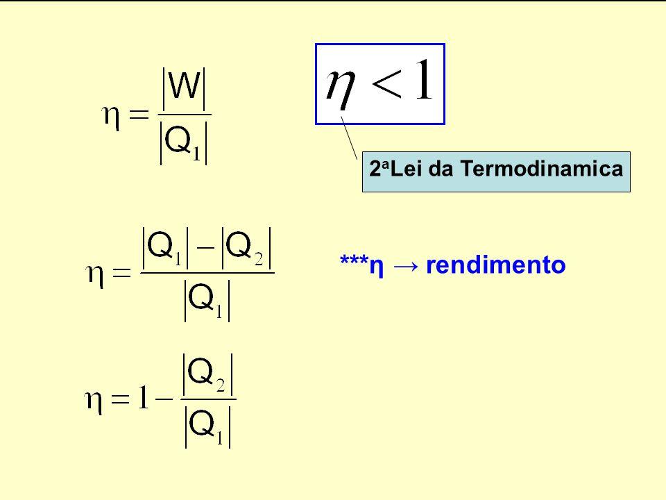 Prof. Humberto Física 2aLei da Termodinamica ***η → rendimento