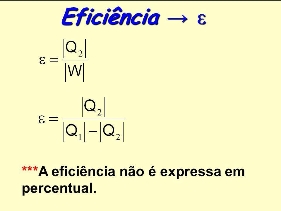 Eficiência → ε ***A eficiência não é expressa em percentual.