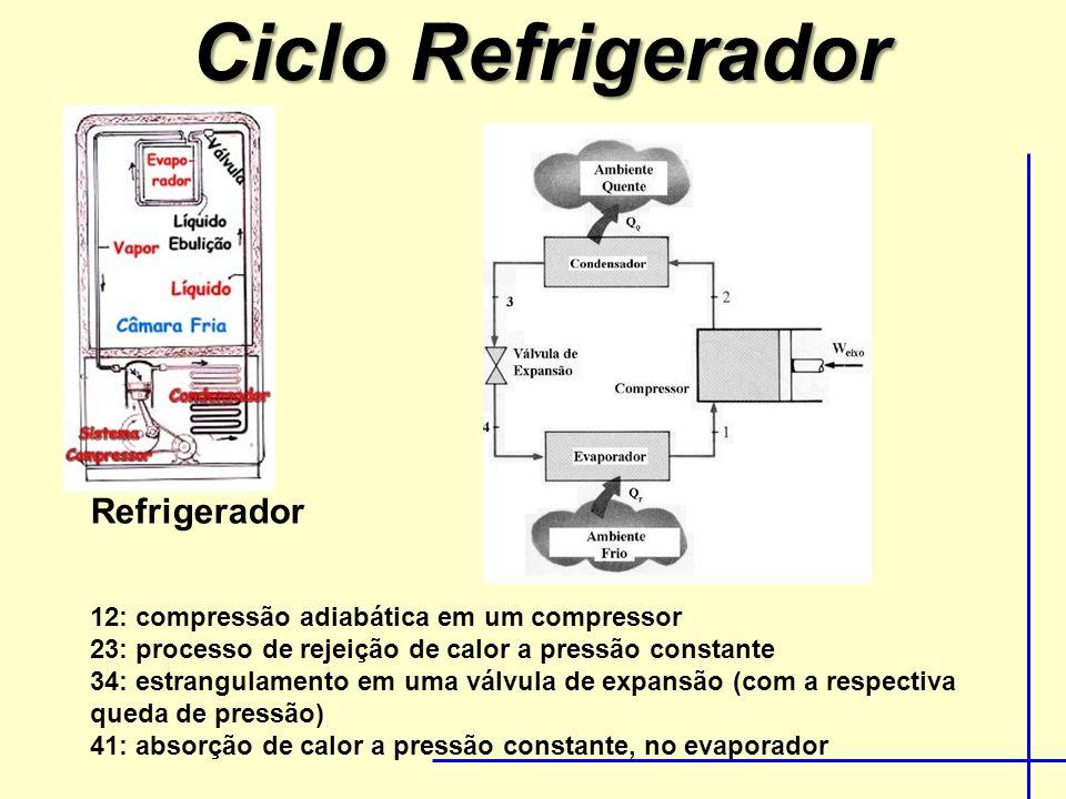 Ciclo Refrigerador Refrigerador