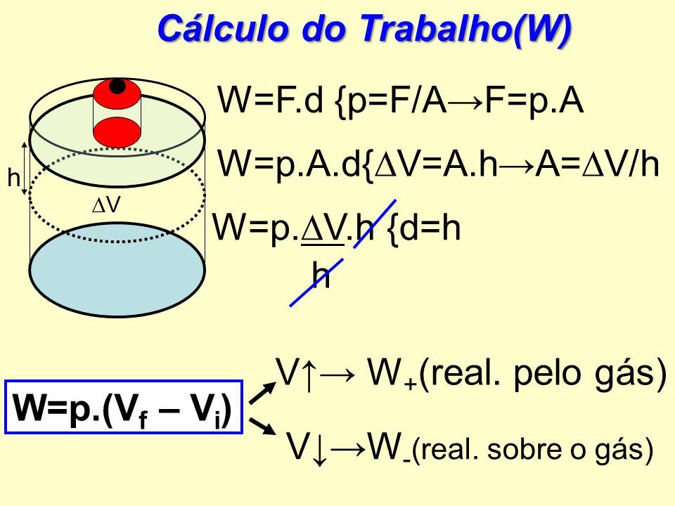 Cálculo do Trabalho(W)
