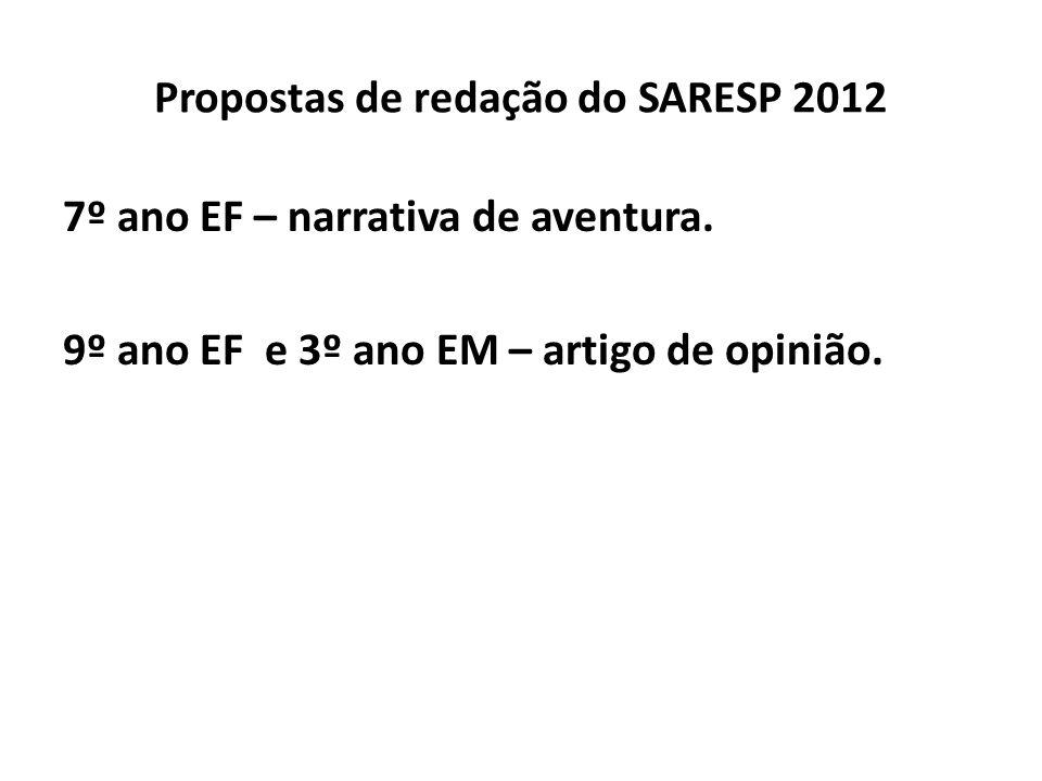 Propostas de redação do SARESP 2012