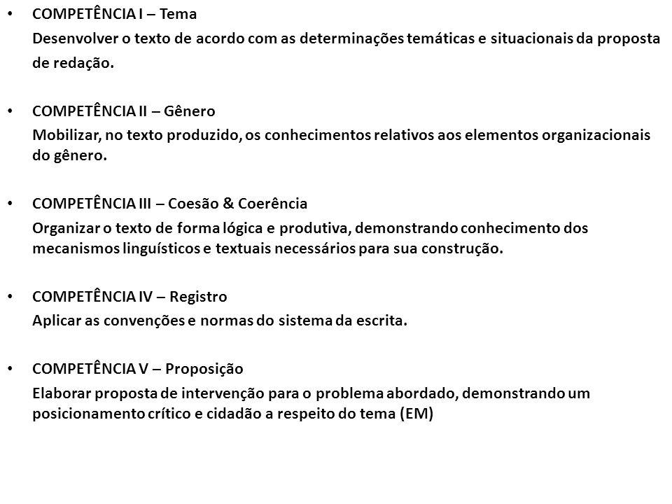 COMPETÊNCIA I – Tema Desenvolver o texto de acordo com as determinações temáticas e situacionais da proposta.