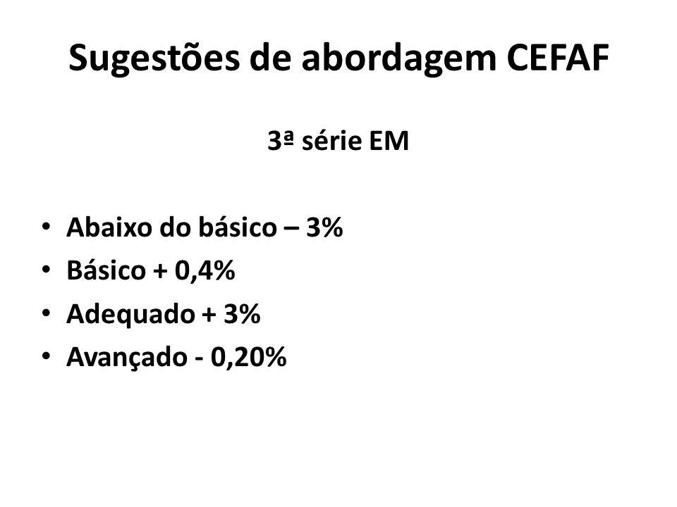 Sugestões de abordagem CEFAF
