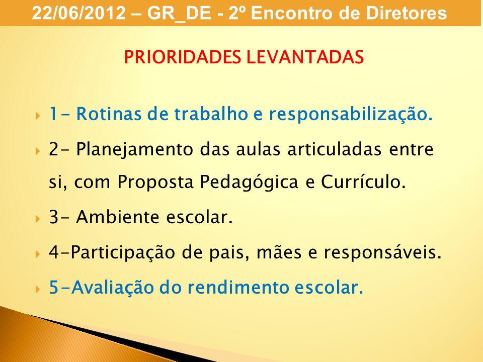 22/06/2012 – GR_DE - 2º Encontro de Diretores PRIORIDADES LEVANTADAS