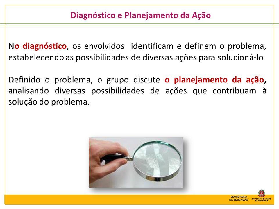 Diagnóstico e Planejamento da Ação