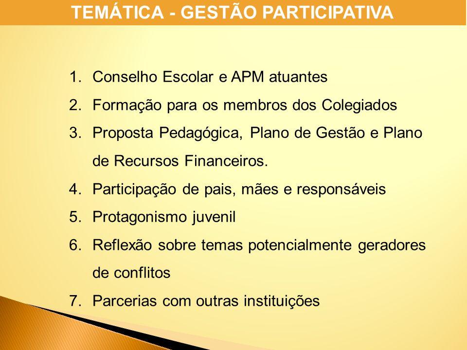 TEMÁTICA - GESTÃO PARTICIPATIVA