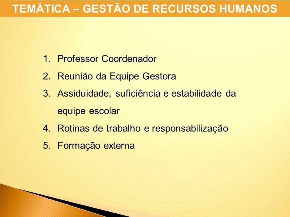 TEMÁTICA – GESTÃO DE RECURSOS HUMANOS