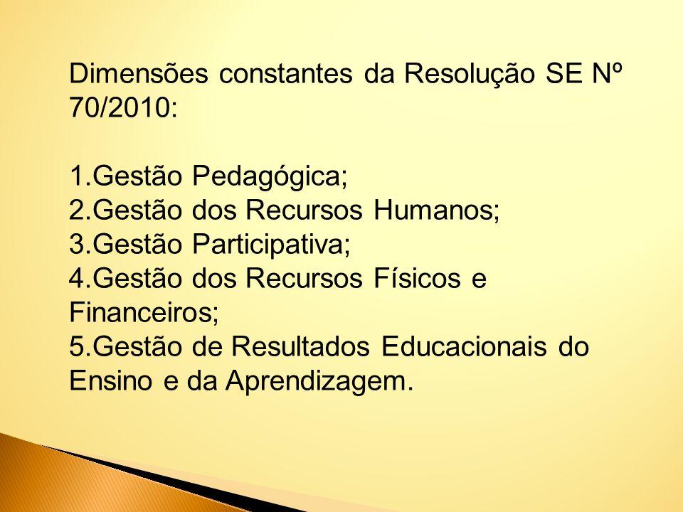 Dimensões constantes da Resolução SE Nº 70/2010: