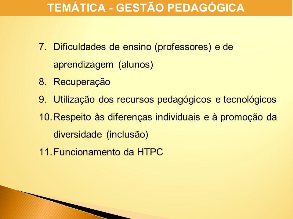 TEMÁTICA - GESTÃO PEDAGÓGICA