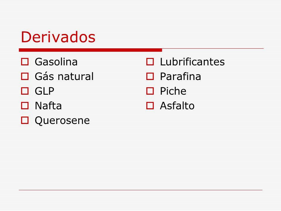 Derivados Gasolina Gás natural GLP Nafta Querosene Lubrificantes