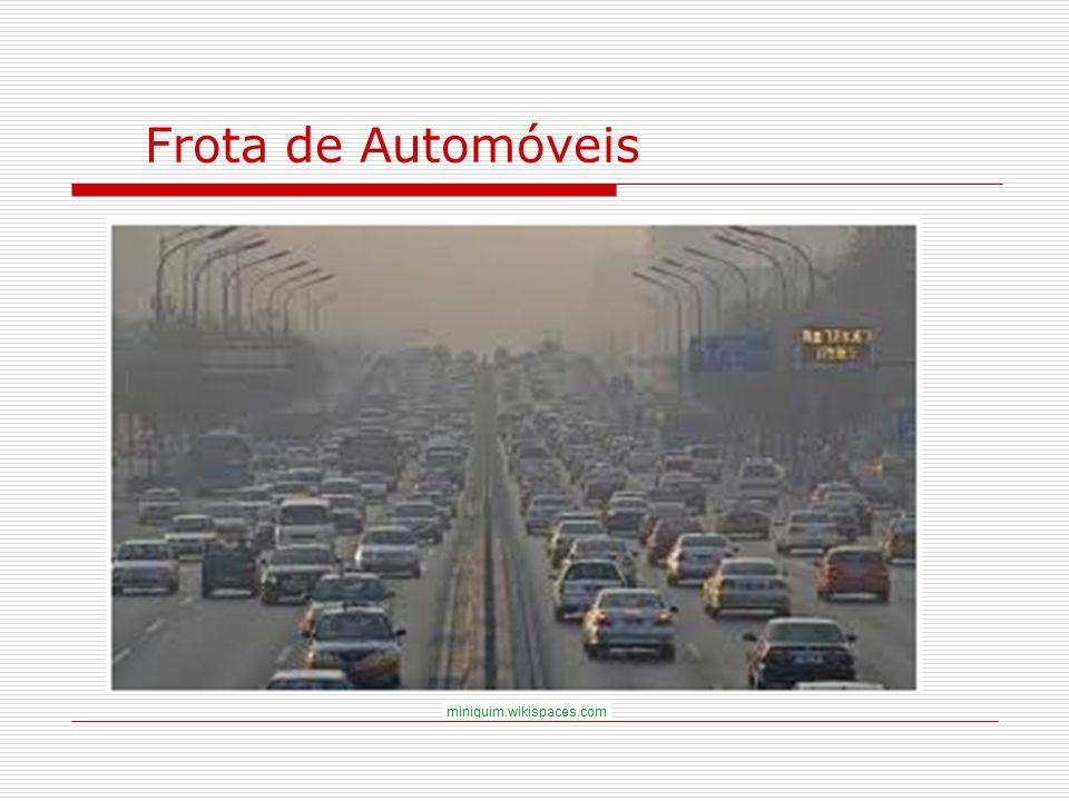 Frota de Automóveis