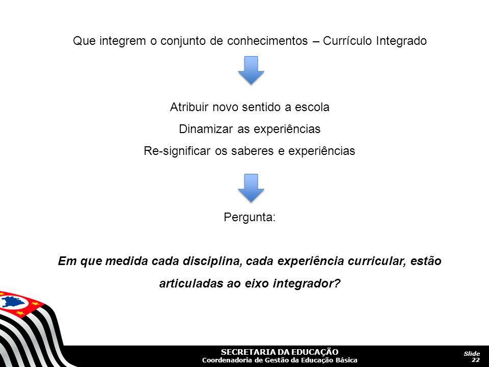 Que integrem o conjunto de conhecimentos – Currículo Integrado
