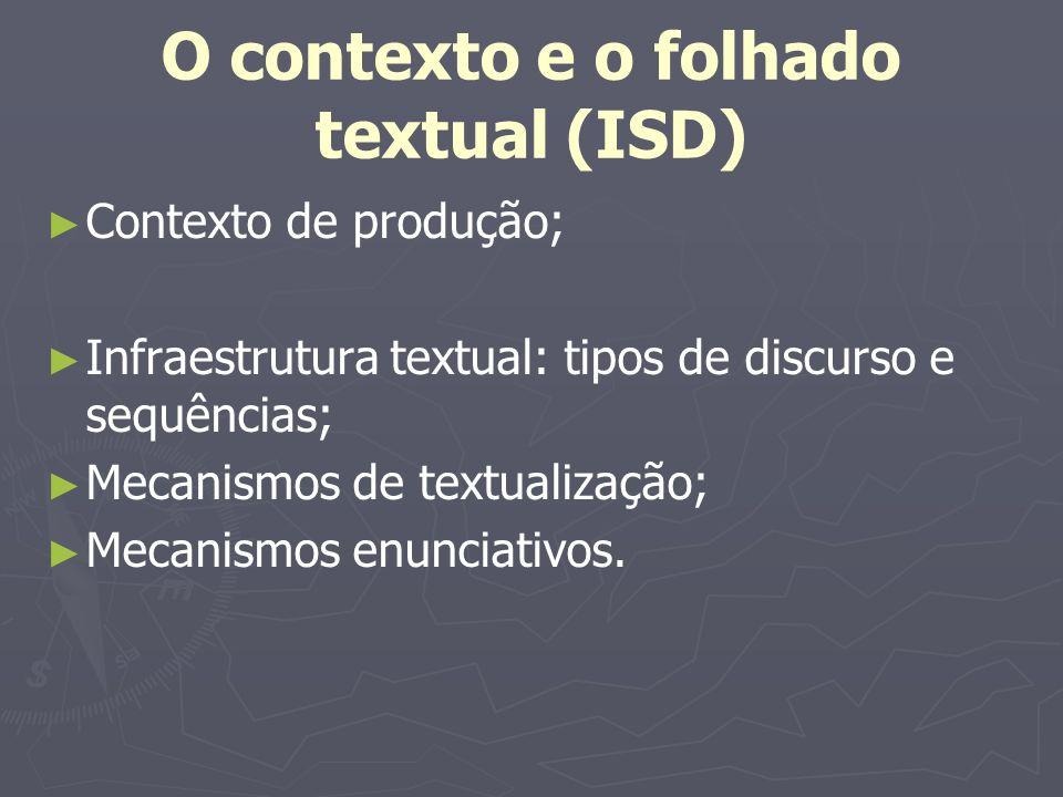 O contexto e o folhado textual (ISD)