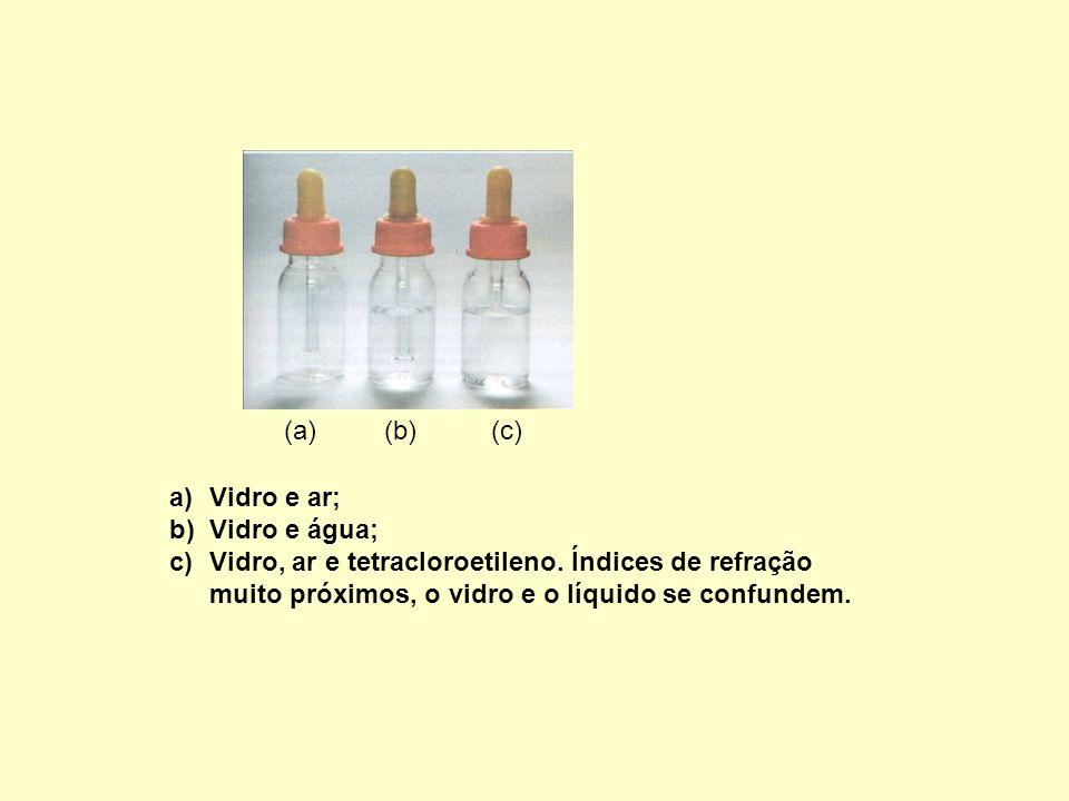 (a) (b) (c) Vidro e ar; Vidro e água;