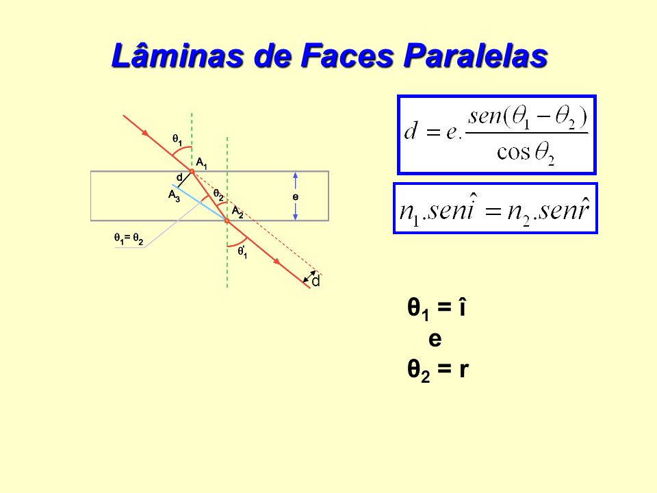 Lâminas de Faces Paralelas