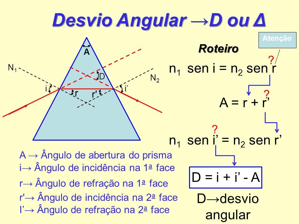 Desvio Angular →D ou Δ n1 sen i = n2 sen r A = r + r'